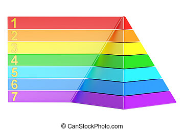 pyramid with color levels, pyramid chart. 3d rendering...