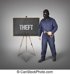 Theft text on blackboard with thief and key