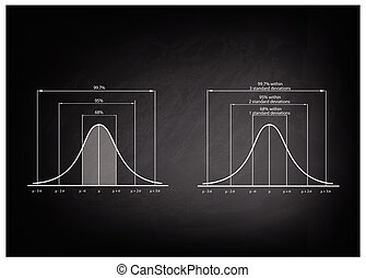 Normal Distribution Diagram or Gaus - Background Pattern,...
