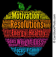 Resolutions health diet word cloud