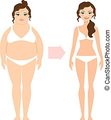 Fat lady and slim diet woman