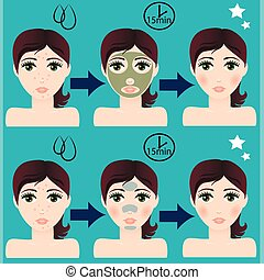 vector girl portrait with facial skin mask