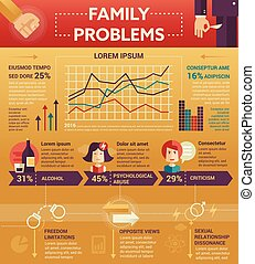 Family Problems Infographics - poster, brochure cover...