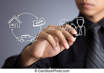affärsman, begrepp, teckning, försäkring