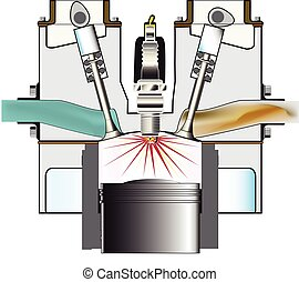 Four Stroke Ignition - A four stroke petrol engine on its...