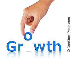 hand and word growth