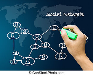 social network structure