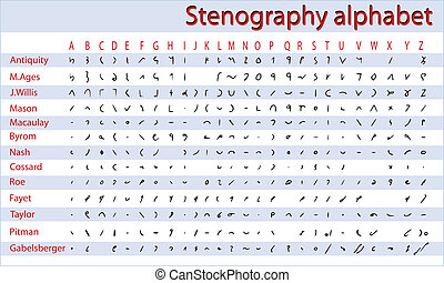 Shorthand, stenography alphabet - Various systems of...