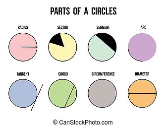 Parts of a circles on white background Helpful for basic...