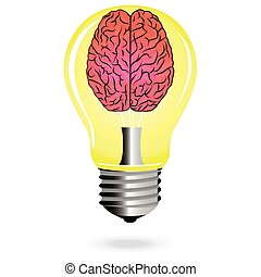 Bright Idea brain light bulb vector