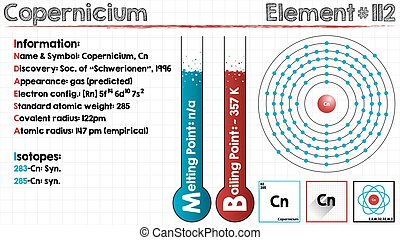 Element of Copernicium - Large and detailed infographic of...