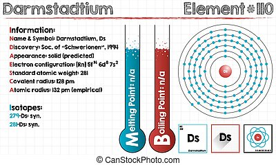 Element of Darmstadtium - Large and detailed infographic of...