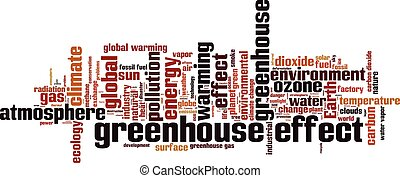 Greenhouse effect.eps - Greenhouse effect word cloud...