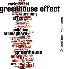 Greenhouse effect-verticaleps - Greenhouse effect word cloud...