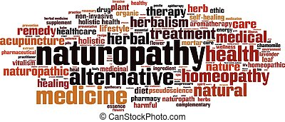 Naturopathy-horizon.eps - Naturopathy word cloud concept....