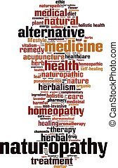 Naturopathy-vertical.eps - Naturopathy word cloud concept....