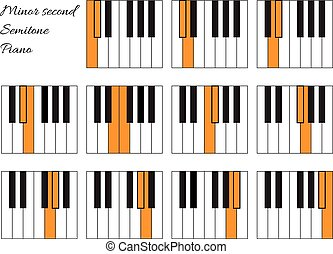 Piano minor second semitone interval infographics with...