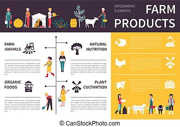 Farm Products infographic flat vector illustration....