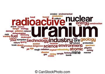 Uranium word cloud concept
