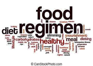 Food regimen word cloud concept