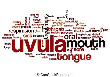 Uvula word cloud concept