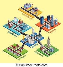Multilevel City Architecture Isometric Poster - Multilevel...