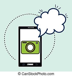smartphone cloud camera photographic