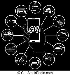 Smartphone link car wash