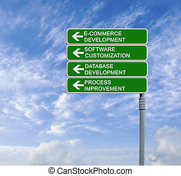 road sign with  words E-commerce development