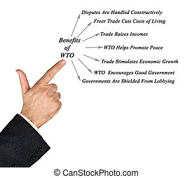 Benefits of WTO