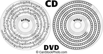 CD or DVD audio video concept