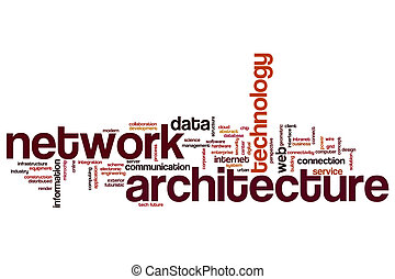 Network architecture word cloud