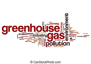 Greenhouse gas word cloud concept