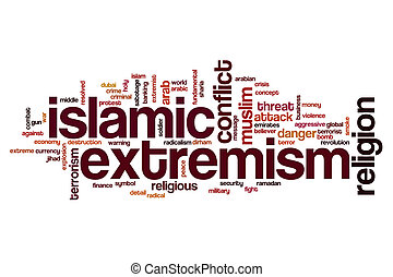 Islamic extremism word cloud concept