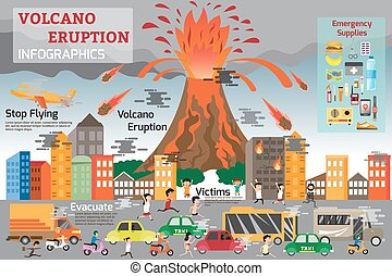 Volcano eruption infographics elements. Natural disasters that damage to humans and property, Anyone inciting from volcanic eruptions and unrest. vector illustration.