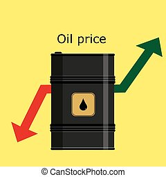 Barrel of oil and oil price