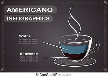 Coffee, americano  infographics, Vector illustration.