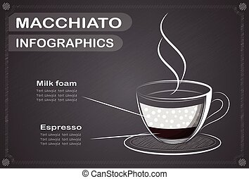Coffee, macchiato  infographics, Vector illustration.