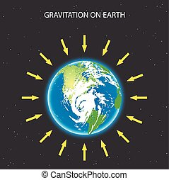 Gravitation on planet Earth . concept illustration with and...