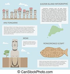 Easter Island Infographic Moai on different versions of...
