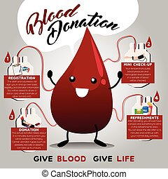 Blood Donation Infographic - A vector illustration of blood...