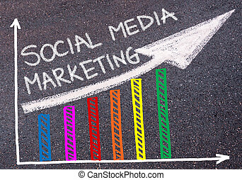 SOCIAL MEDIA MARKETING written over colorful graph and...