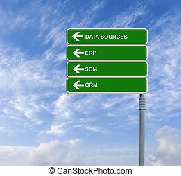road sign with  words data sources