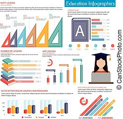 Education infographics with student and stationery -...