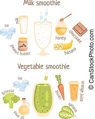 Milk And Vegetable Smoothies Infographic Recipe Poster....