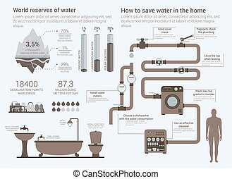 Infographics about water saving and its reserves. Isometric...
