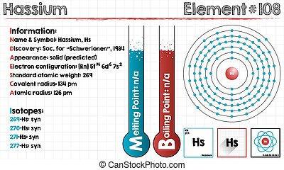 Element of Hassium - Large and detailed infographic of the...