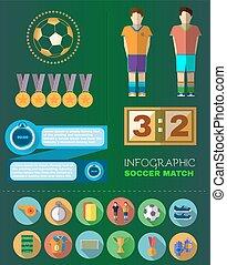 Soccer Match Infograpfics