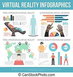 Virtual Reality Infographics - Virtual reality infographics...