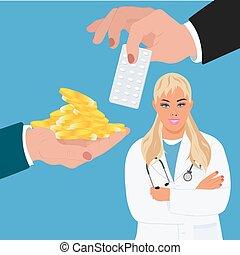 drugs prescription concept
